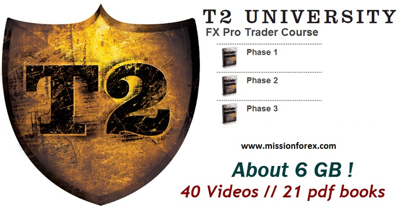 FX Pro Trader complete videos and webinar forex trading online course-T2 university
