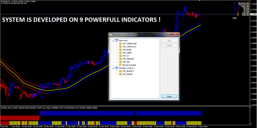Forex strategy builder import data