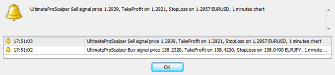 Ultimate Pro Scalper with Triple Profit Winner