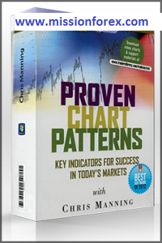 Proven Chart Patterns Key Indicators for Success in Today Markets