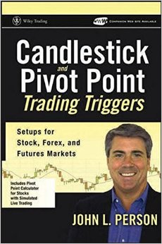Candlestick And Pivot Point Trading Triggers - Setups For Stock, Forex, And Futures Markets