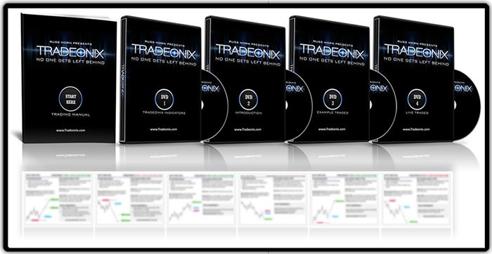 Tradeonix chart patterns profit by Russ Horn