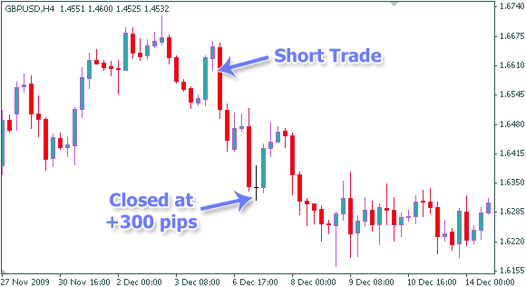 Best forex pairs for swing trading
