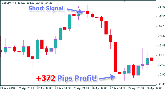 Elite swing trader-forex fx trading system6