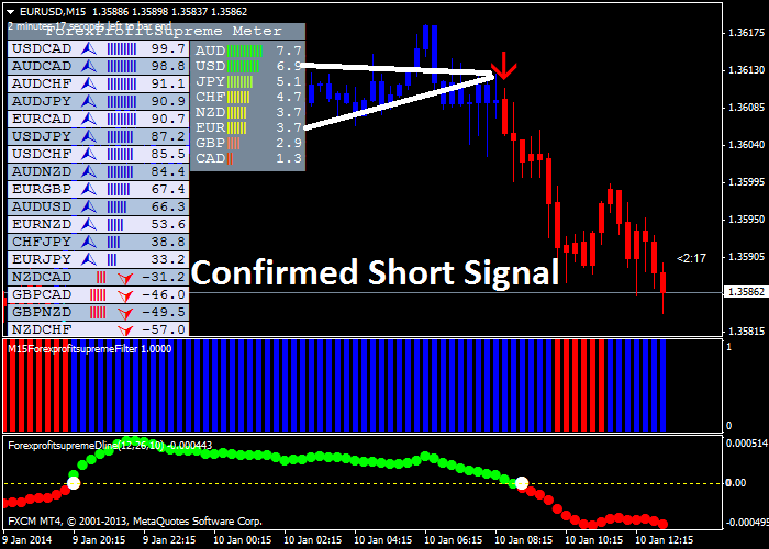Vsd forex trading system indicator