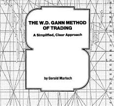W D Gann Method Of Trading