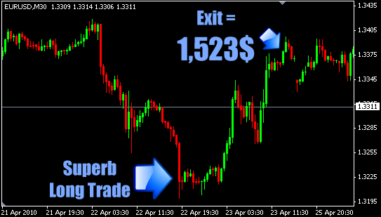 Super Forex Launcher and The Easy Way To Cut Losses manual 2 .jpg