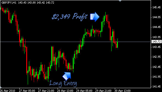 Super Forex Launcher and The Easy Way To Cut Losses manual 9 .jpg