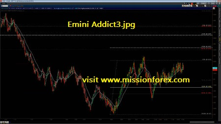 Emini Addict: 36 Hours Full Live Trading Sessions + 19 Trading Webminars