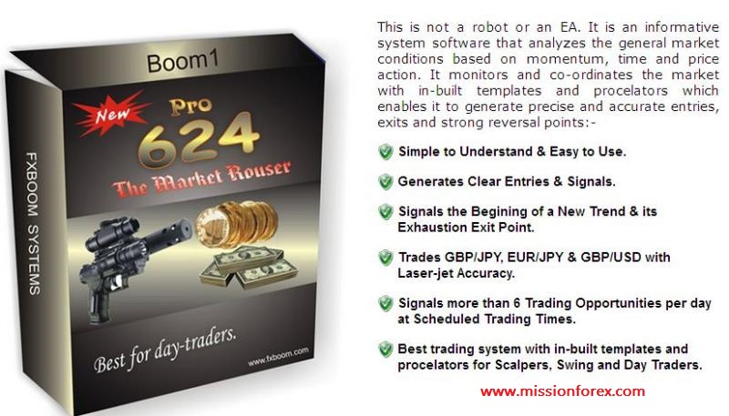 Fx Boom The Ultimate No Loss Forex Indicator