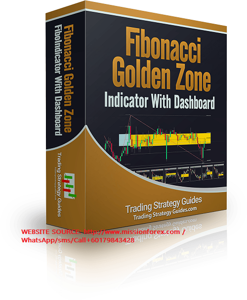 Fibonacci_Golden_Zone_Indicator_With_Dashboard_01