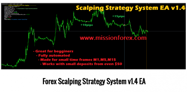 Forex-Scalping-Strategy-System-v1.4-EA-NEW-650x321