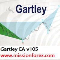 Gartley EA