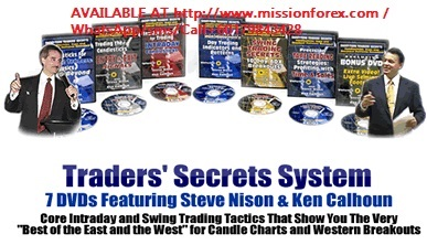 Steve Nison & Ken Calhoun – Short-Term Traders' Secrets1