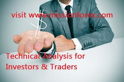 Technical Analysis for Investors & Traders