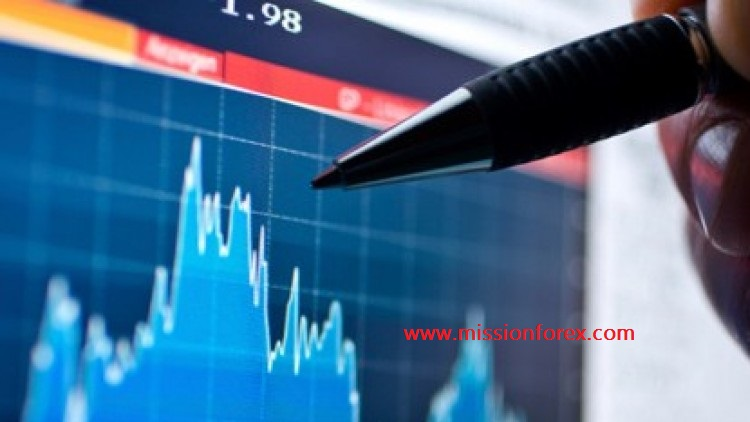Technical Trading and Investing Made Easy