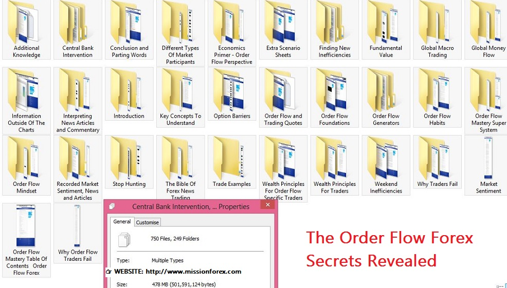The Order Flow Forex Secrets Revealed Bonus The Institute Of Order