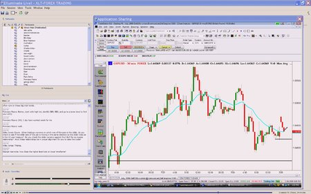 Xlt forex trading and analysis dvds