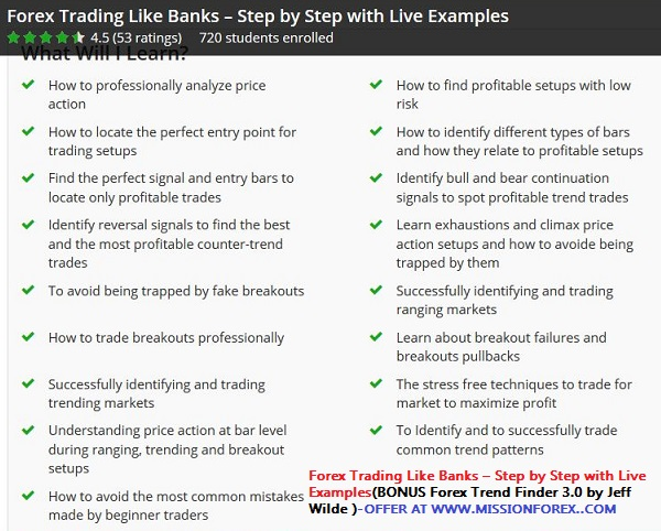 Forex Trading Like Banks