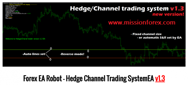 Forex-EA-Robot-–-Hedge-Channel-Trading-SystemEA-v1.3-650x295