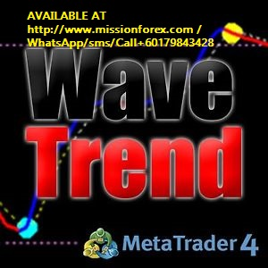 Forex Trend Wave system4