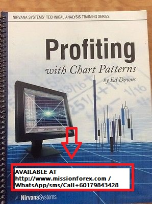 Profiting with Chart Patterns by Ed Downs
