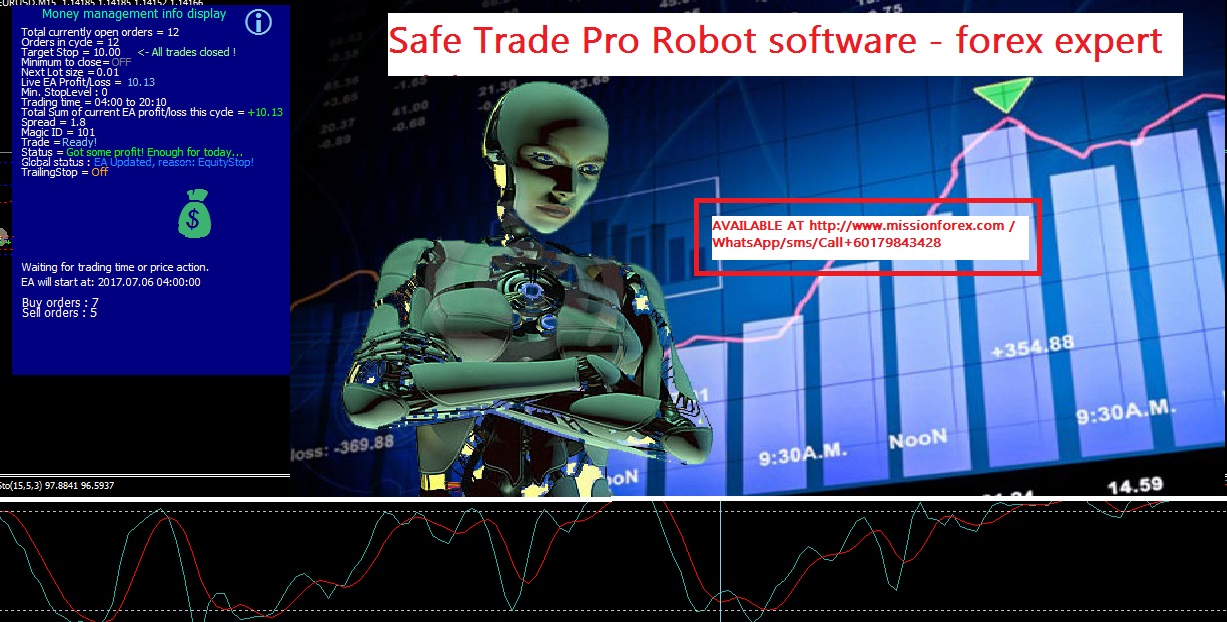 Safe Trade Pro Robot software - forex expert advisor