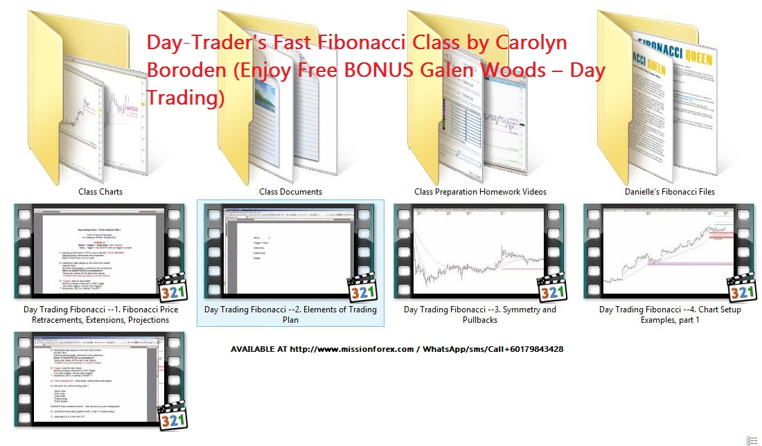 Fast Fibonacci for Day-Traders2