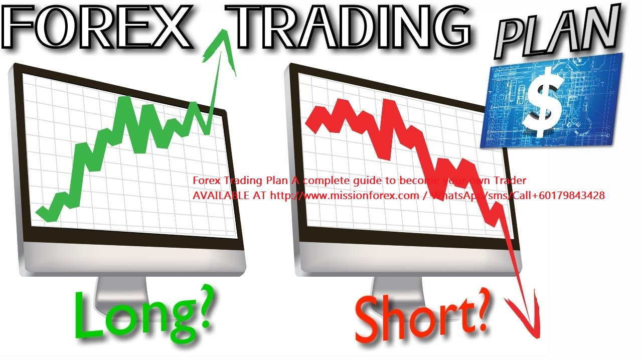 Forex Trading Plan A complete guide to become your own Trader
