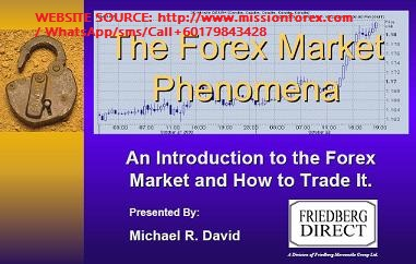 Image result for The Forex Market Phenomena