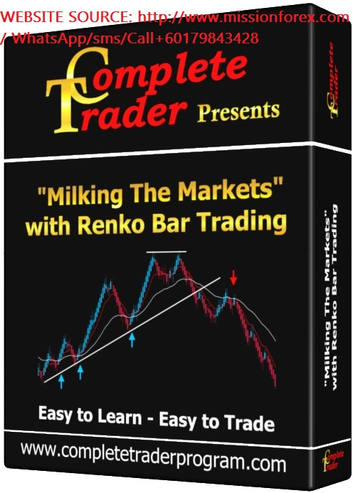 Scalping With Renko