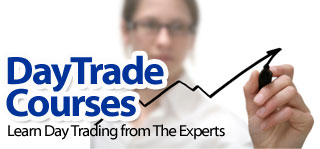 Traders International Emini Course