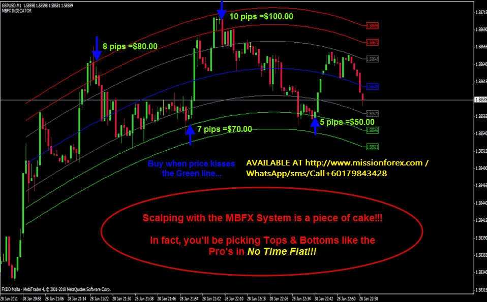 Binary option trading uk reviews of asmfc