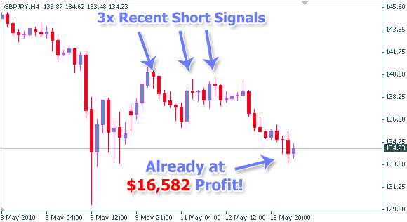 Elite swing trader-forex fx trading system5