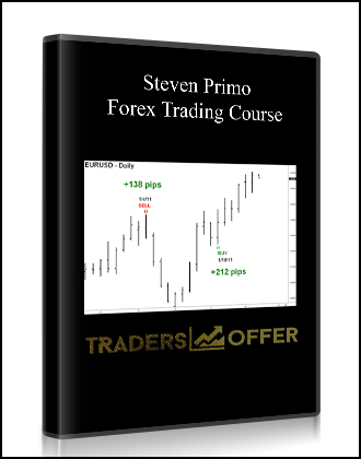 Primo forex course all 6 parts