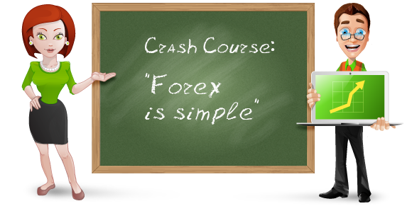 Rapid-Fire Crash Course For Trading LIVE Markets Instant Immersion