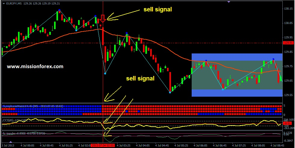 M5 Scalping System Bonus Super Screen Capture V2 5