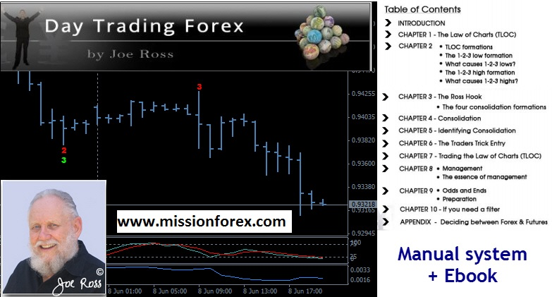 Joe Ross Day Trading Forex BONUS Buy Sell Arrow Scalper indicator