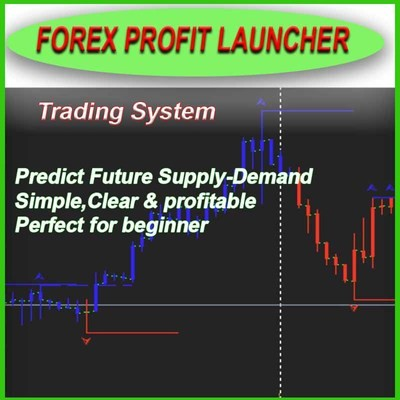 Encyclopedia of planetary aspects for short term trading with Forex Profit Launcher