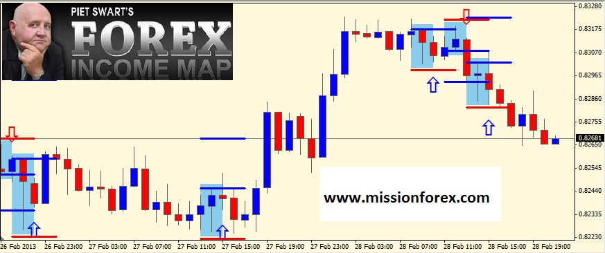 Forex Income Map (Trade Predator EA - pipKey -  FX IncomeMap) bonus 7 Habits Of A Higly Sucsessfull Trader
