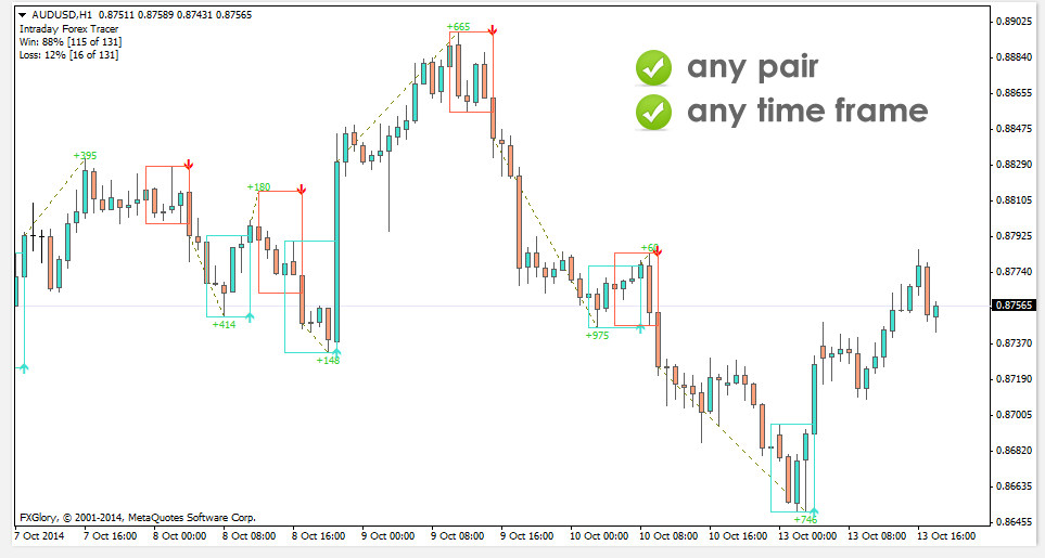 Intraday forex tracer free download forex trading seminars in south africa