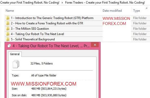 Forex 1 5 mm tabel