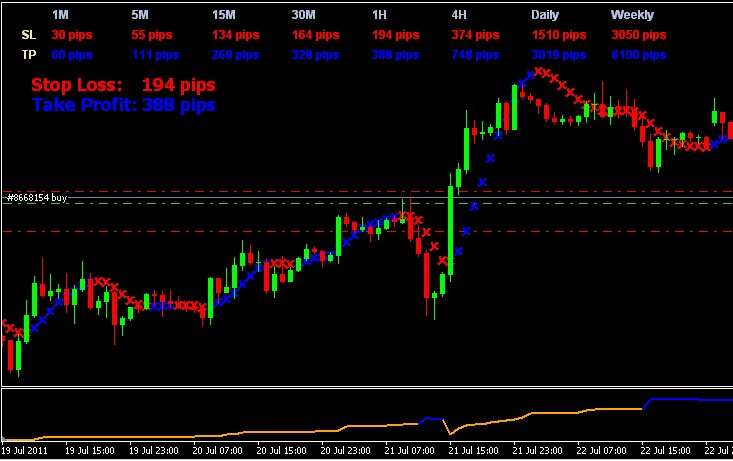 Binary option on mt4