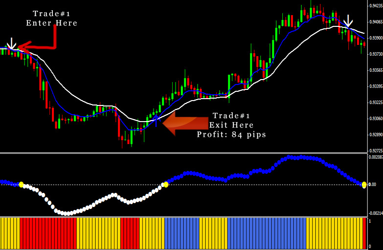 Symphonie trading system forex factory