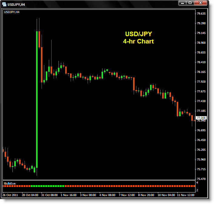 Forex rebellion download free