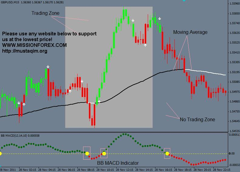 SintesiFX\intraday trades system