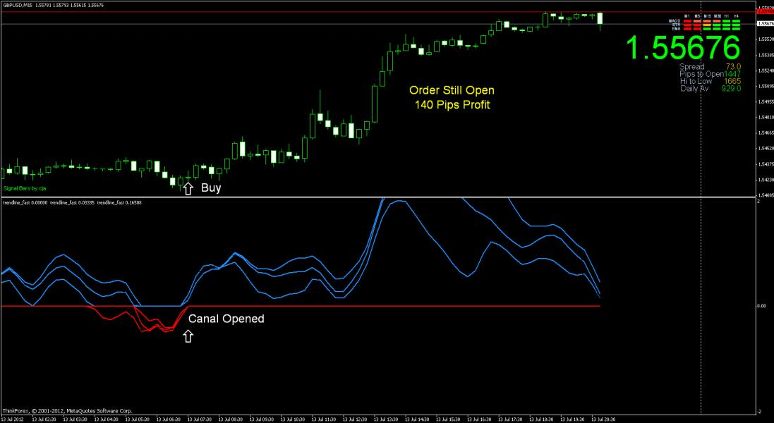 H-ESpider forex ea with Momods Open Canal System