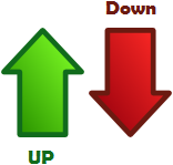 up-down 2 Bullseye System forex indicator