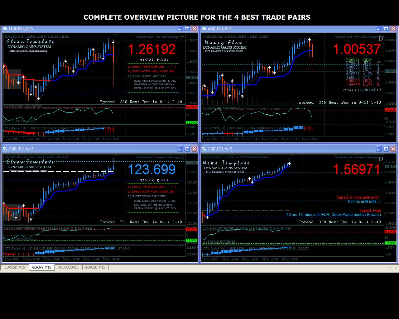 Best forex system reviews