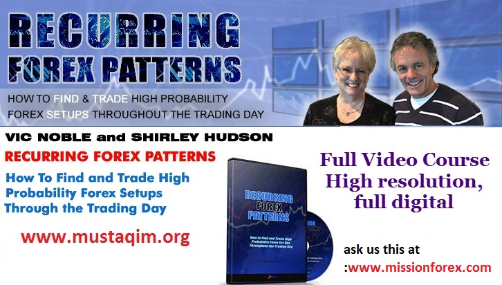 Recurring Forex Patterns from Vic Noble and Shirley Hudson.jpg